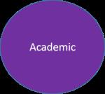 Academic ball